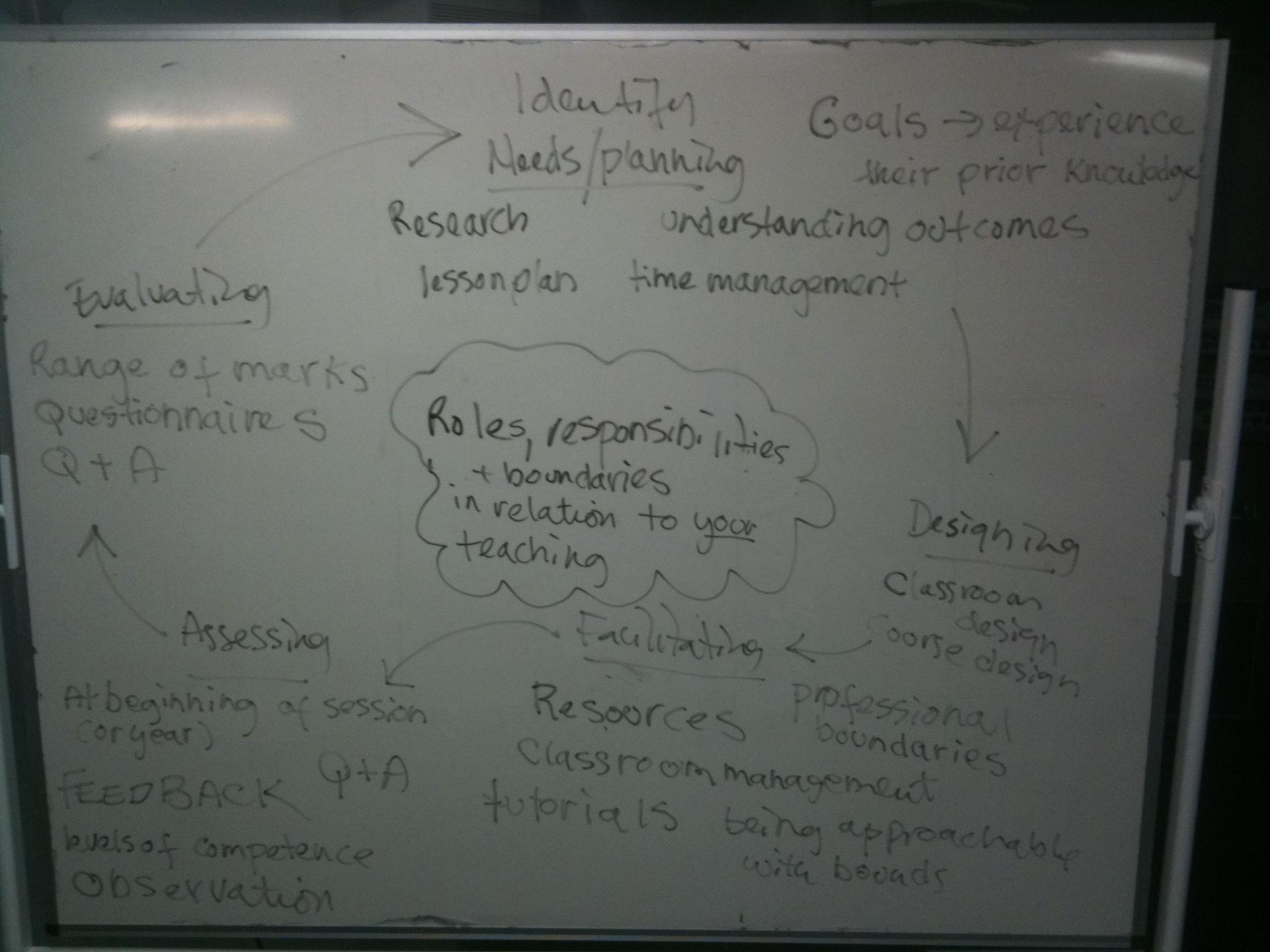 writing strategies in an essay matheran